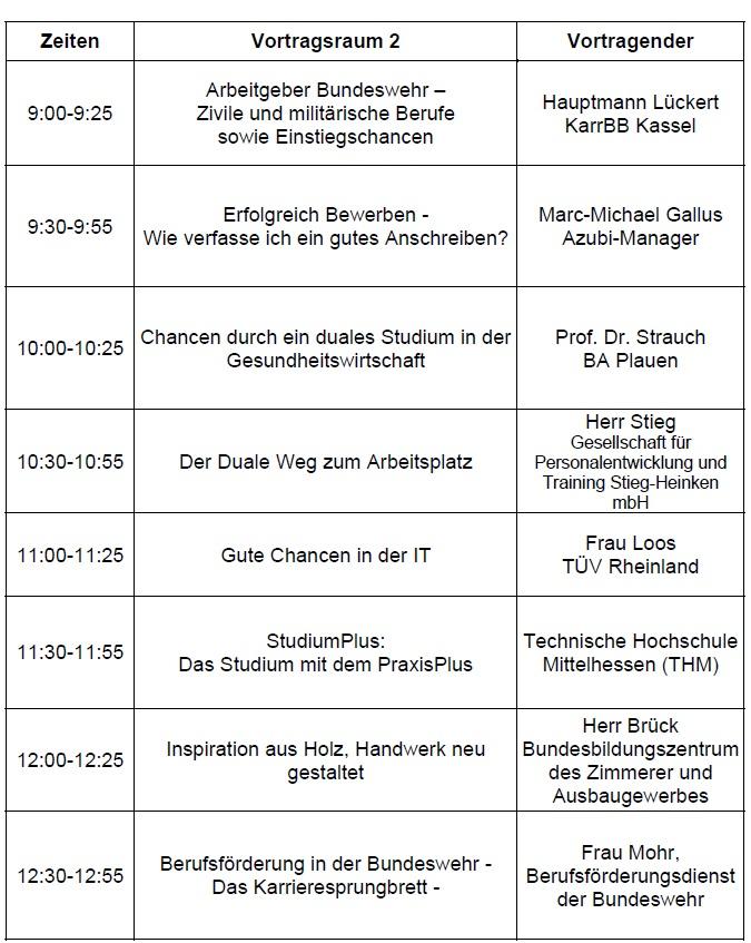 Vortragsprogramm 2